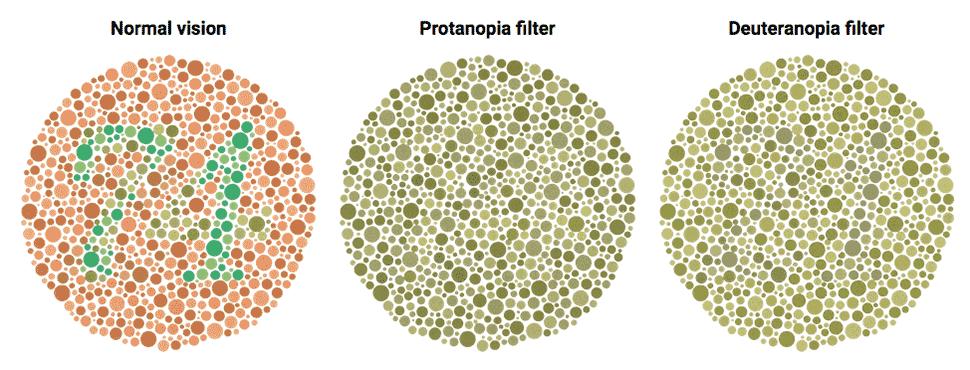 Simulera färgblindhet för att göra innehåll tillgängligt