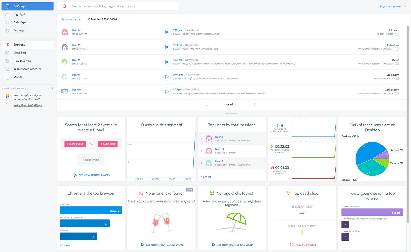 Spela in användarnas session på webbplatsen